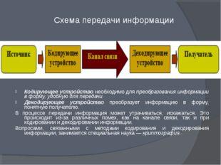 Кодирующее устройство необходимо для преобразования информации в форму, удобн