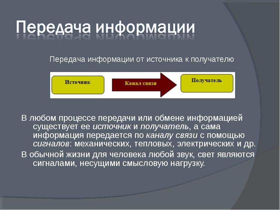 В любом процессе передачи или обмене информацией существует ее источник и пол...