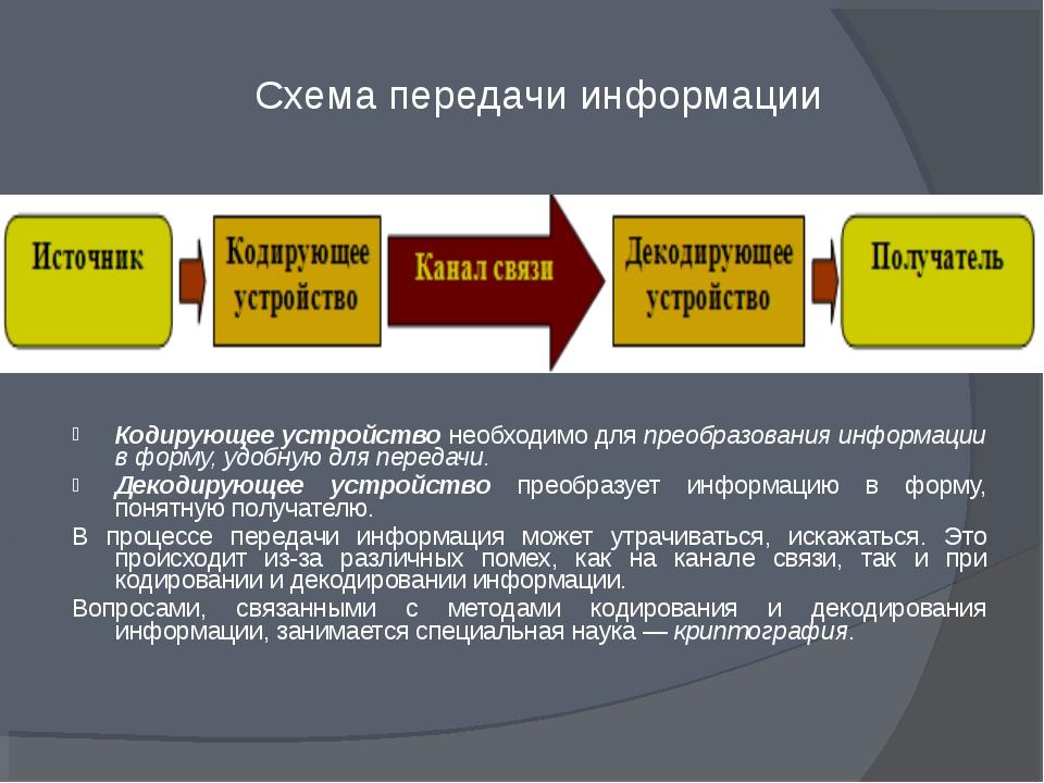 Кодирующее устройство необходимо для преобразования информации в форму, удобн...