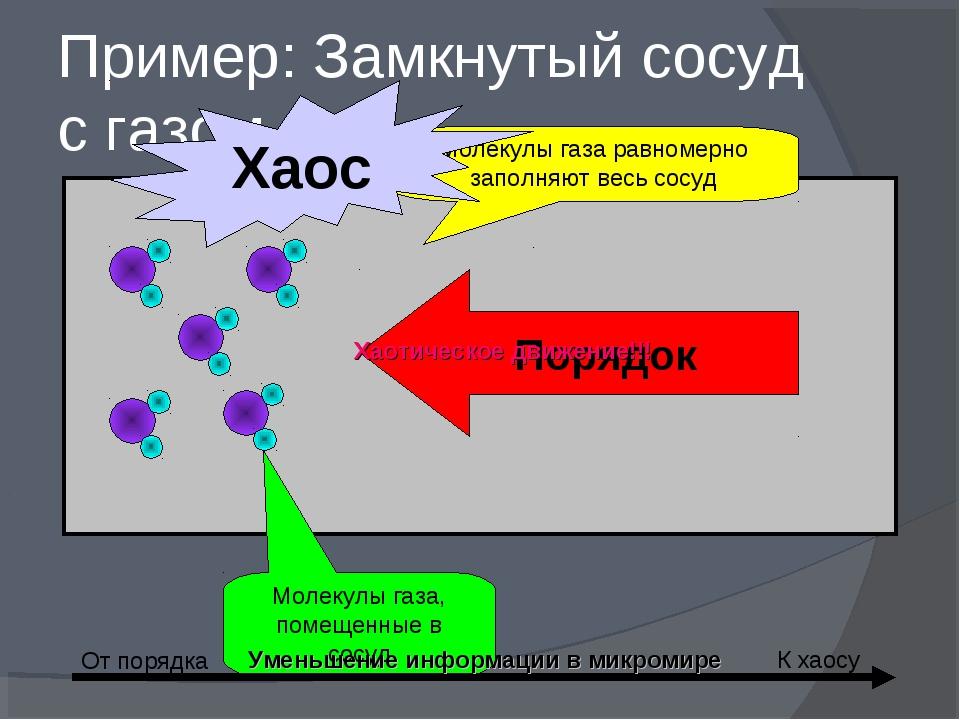 Пример: Замкнутый сосуд с газом Молекулы газа, помещенные в сосуд Молекулы га...