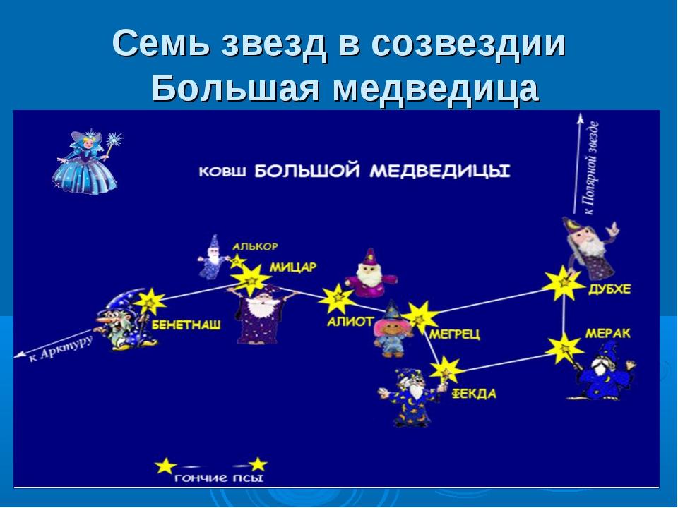 Семь звезд в созвездии Большая медведица