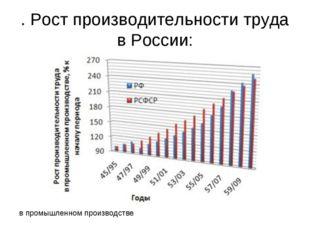 . Рост производительности труда в России: в промышленном производстве