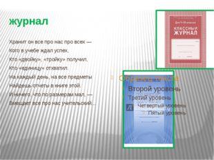 журнал Хранит он все про нас про всех — Кого в учебе ждал успех, Кто «двойку»