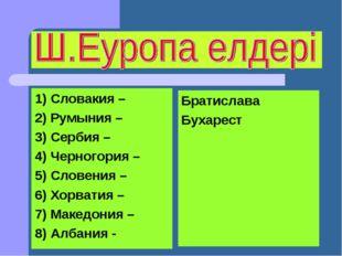 1) Словакия – 2) Румыния – 3) Сербия – 4) Черногория – 5) Словения – 6) Хорва