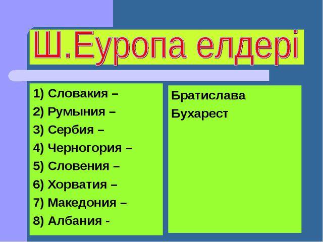 1) Словакия – 2) Румыния – 3) Сербия – 4) Черногория – 5) Словения – 6) Хорва...