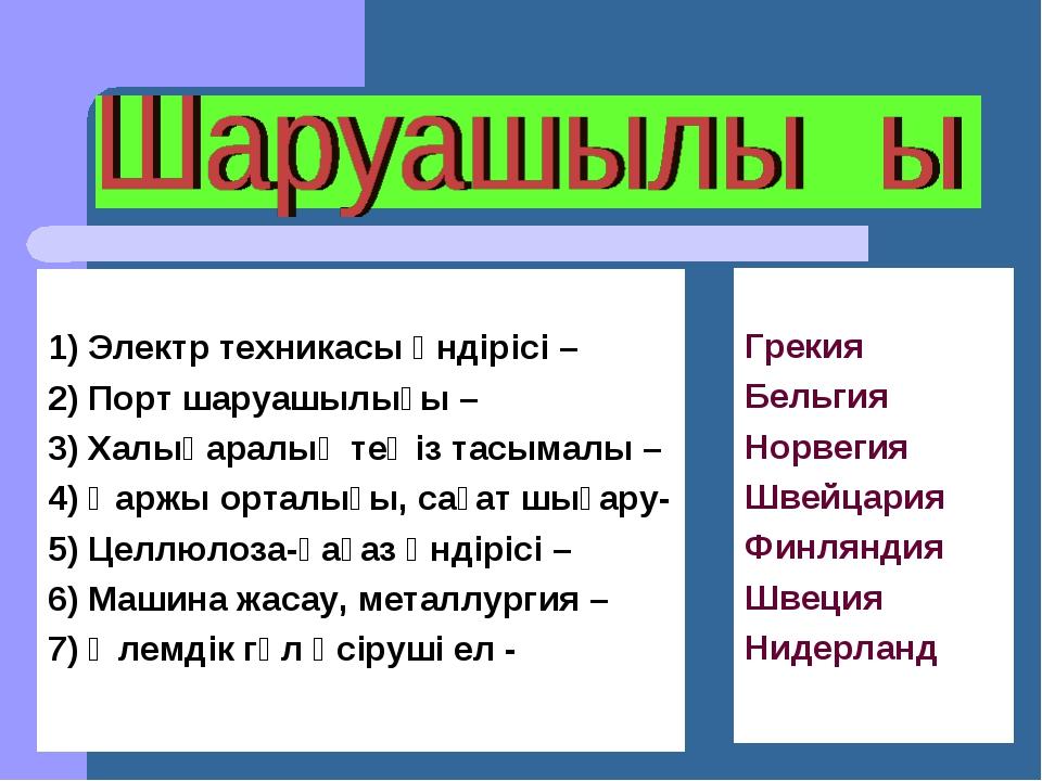 1) Электр техникасы өндірісі – 2) Порт шаруашылығы – 3) Халықаралық теңіз та...