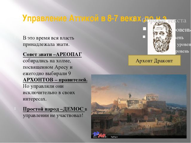 Управление Аттикой в 8-7 веках до н.э. В это время вся власть принадлежала зн...