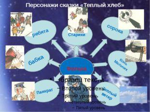 Персонажи сказки «Теплый хлеб» сорока Конь Мальчик Теплый ветер Старики ребят