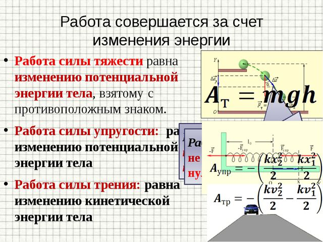Работа совершается за счет изменения энергии Работа силы тяжести равна измене...