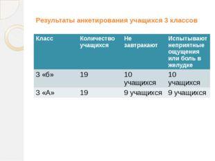 Результаты анкетирования учащихся 3 классов Класс Количество учащихся Не завт