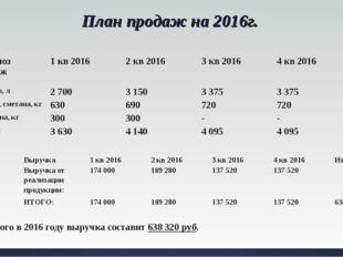 План продаж на 2016г. Итого в 2016 году выручка составит 638 320 руб. Прогноз