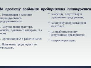 1. Регистрация в качестве индивидуального предпринимателя. 2. Закупка мини-тр