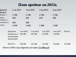 План продаж на 2015г.  Итого в 2015 году выручка составит 552 800 руб. Прогн