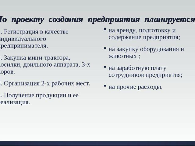 1. Регистрация в качестве индивидуального предпринимателя. 2. Закупка мини-тр...
