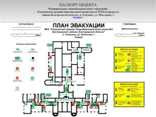 ПАСПОРТ ОБЪЕКТА Муниципальное общеобразовательное учреждение «Разуменская сре
