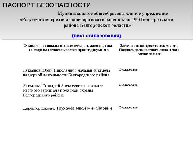 ПАСПОРТ БЕЗОПАСНОСТИ Муниципальное общеобразовательное учреждение «Разуменска...