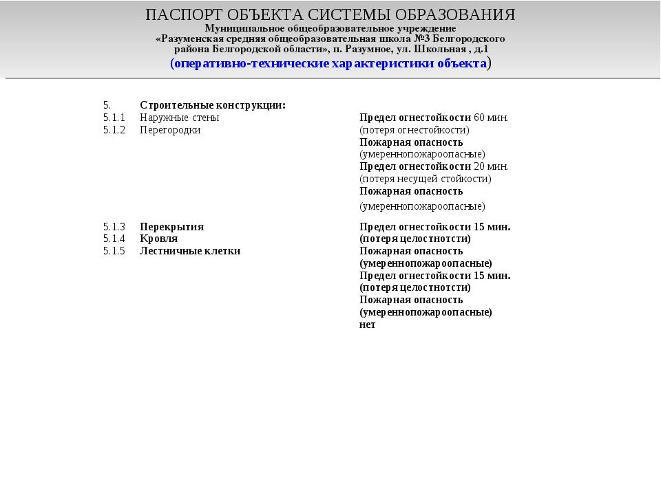 ПАСПОРТ ОБЪЕКТА СИСТЕМЫ ОБРАЗОВАНИЯ Муниципальное общеобразовательное учрежде...
