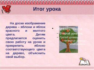 Итог урока На доске изображение дерева – яблони и яблок красного и желтого ц