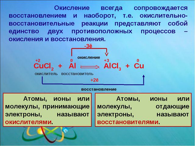 CuCl2 + Al AlCl3 + Cu окислитель восстановитель +2 0 +3 0 окисление восстано...