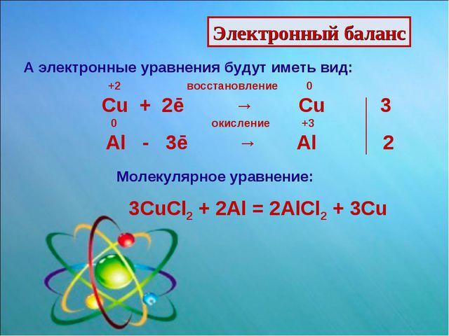 Электронный баланс А электронные уравнения будут иметь вид: +2 восстановление...