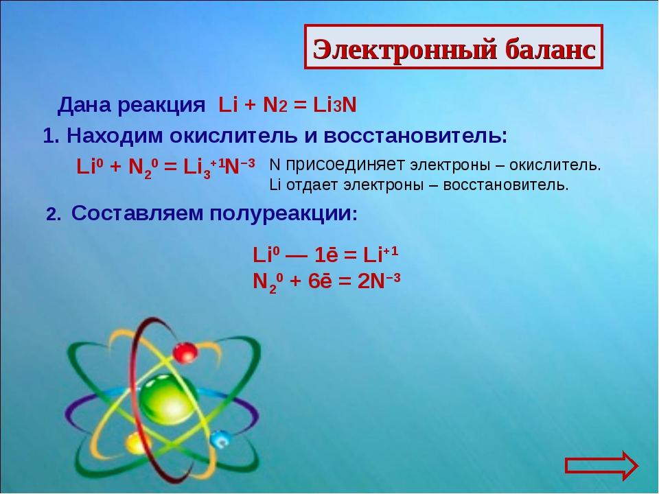 Электронный баланс Дана реакция Li + N2 = Li3N 1. Находим окислитель и восста...