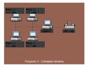 Рисунок 2 - Сетевая печать Сервер Рабочая станция Принтер Рабочая станция Ра