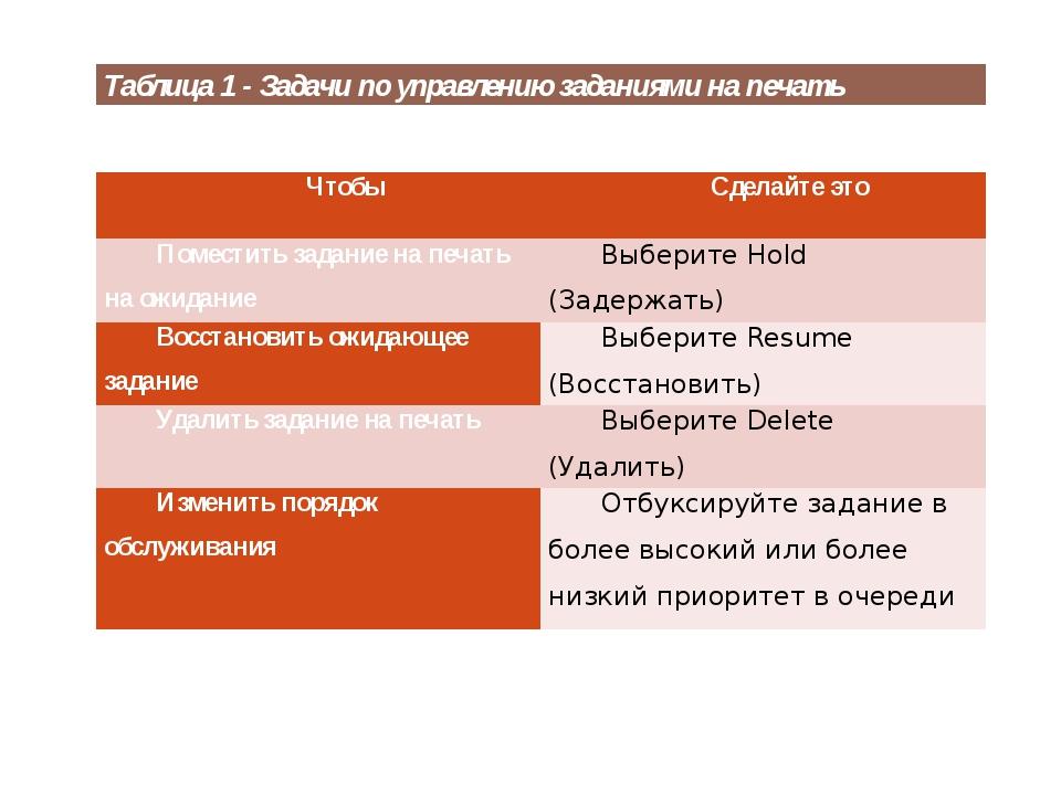 Таблица 1 - Задачи по управлению заданиями на печать Чтобы Сделайте это Помес...