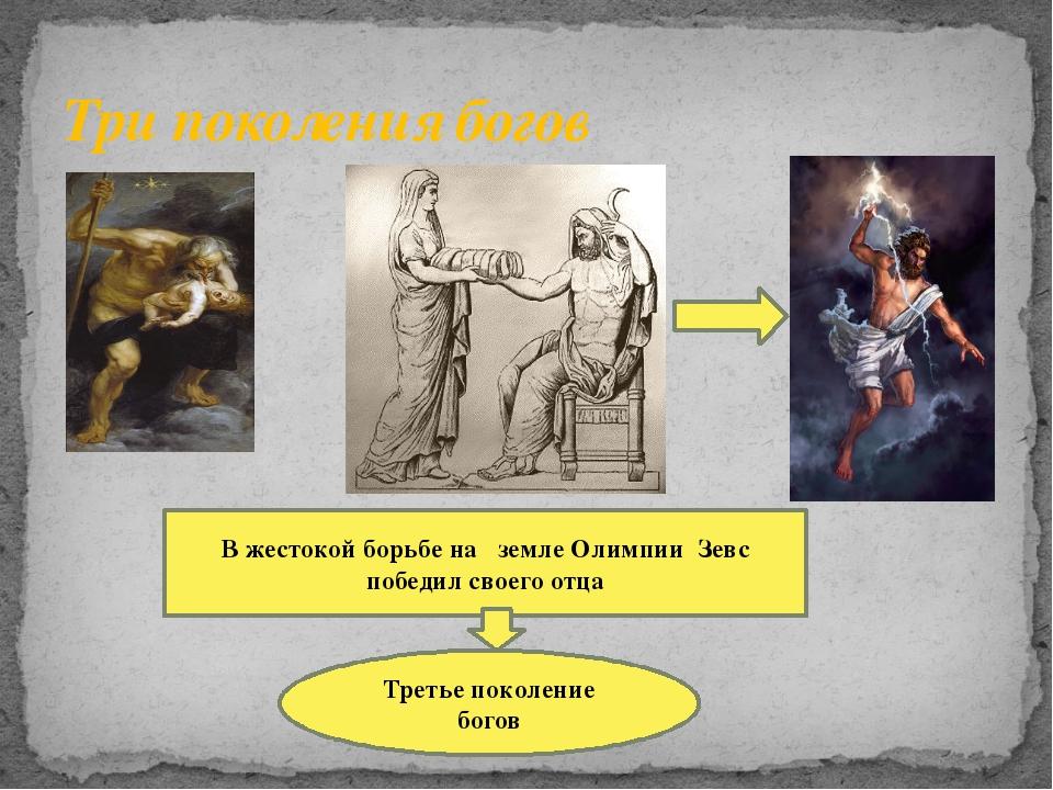 Три поколения богов В жестокой борьбе на земле Олимпии Зевс победил своего от...