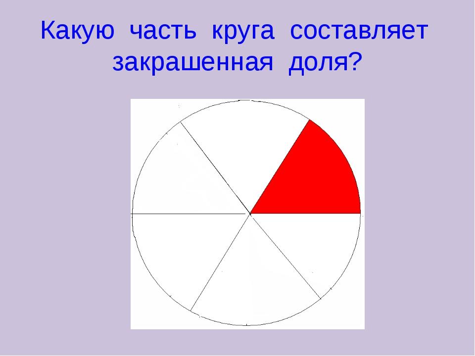 Какую часть круга составляет закрашенная доля?