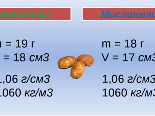Художники Мыслители m = 19 г V = 18 см3 1,06 г/см3 1060 кг/м3 m = 18 г V = 17