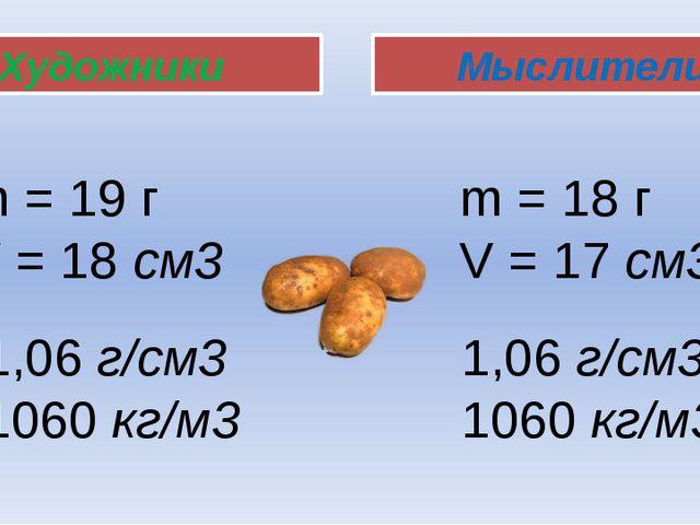 Художники Мыслители m = 19 г V = 18 см3 1,06 г/см3 1060 кг/м3 m = 18 г V = 17...