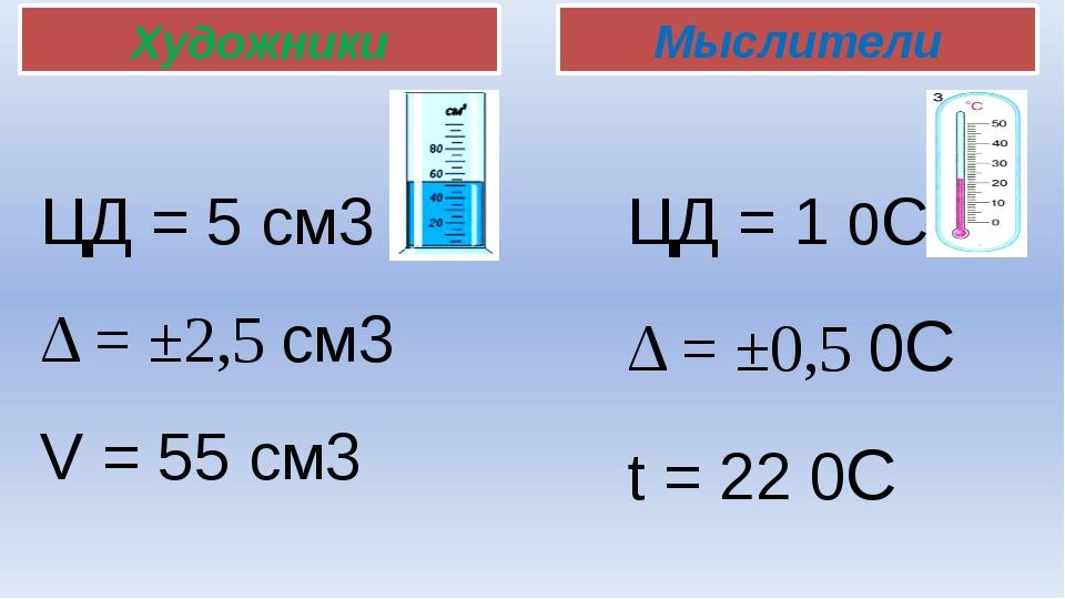 Художники Мыслители ЦД = 5 см3 Δ = ±2,5 см3 V = 55 см3 ЦД = 1 0C Δ = ±0,5 0C...