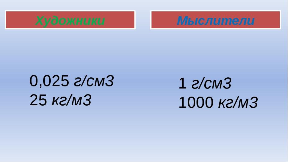 Художники Мыслители 0,025 г/см3 25 кг/м3 1 г/см3 1000 кг/м3