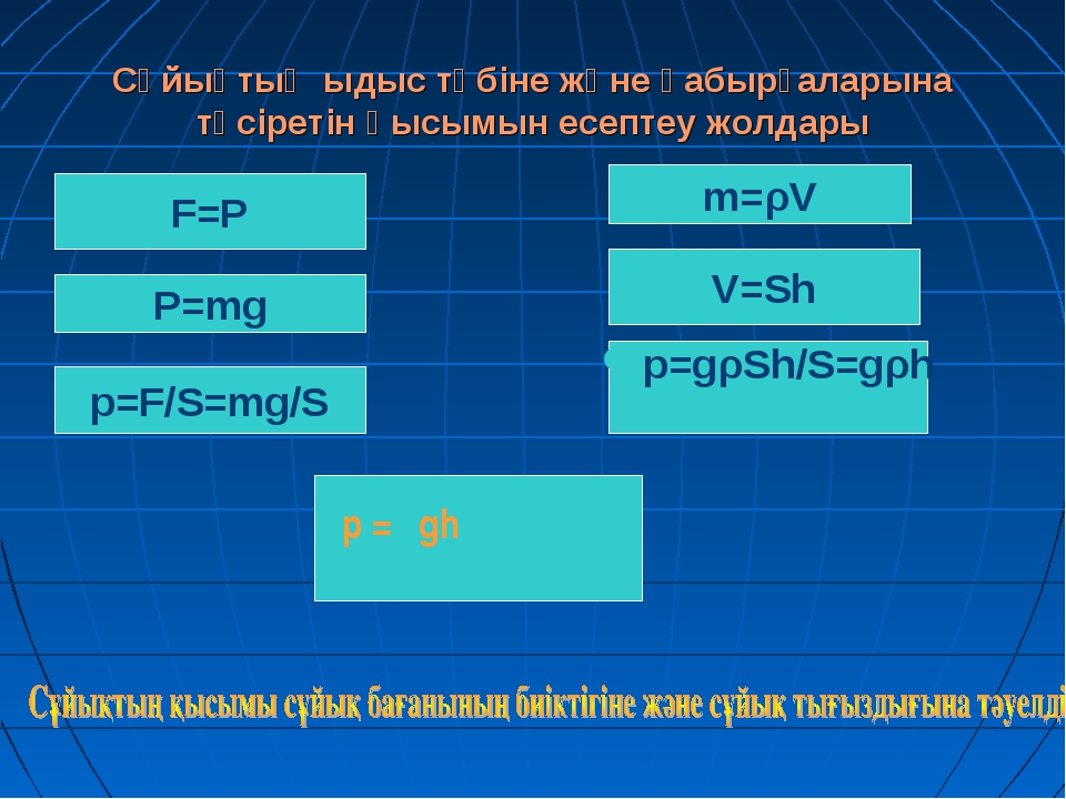 Сұйықтың ыдыс түбіне және қабырғаларына түсіретін қысымын есептеу жолдары F=P...