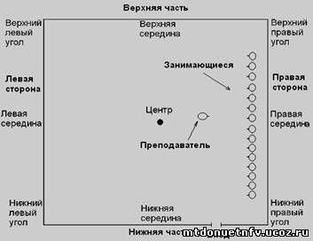 http://mtdonuetnfv.ucoz.ru/clip_image002.jpg