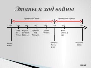 Этапы и ход войны Битва при Пуатье Начало войны Мирный договор в Бретиньи 133