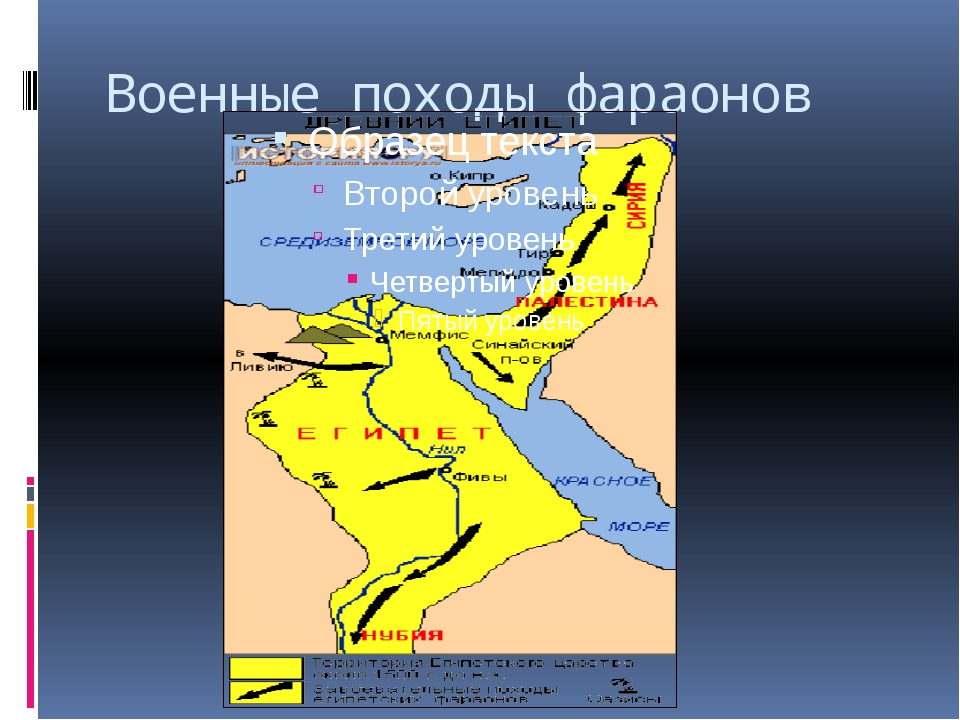 Военные походы фараонов