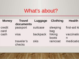 What's about? Money Travel documents Luggage Clothing Health credit card pass