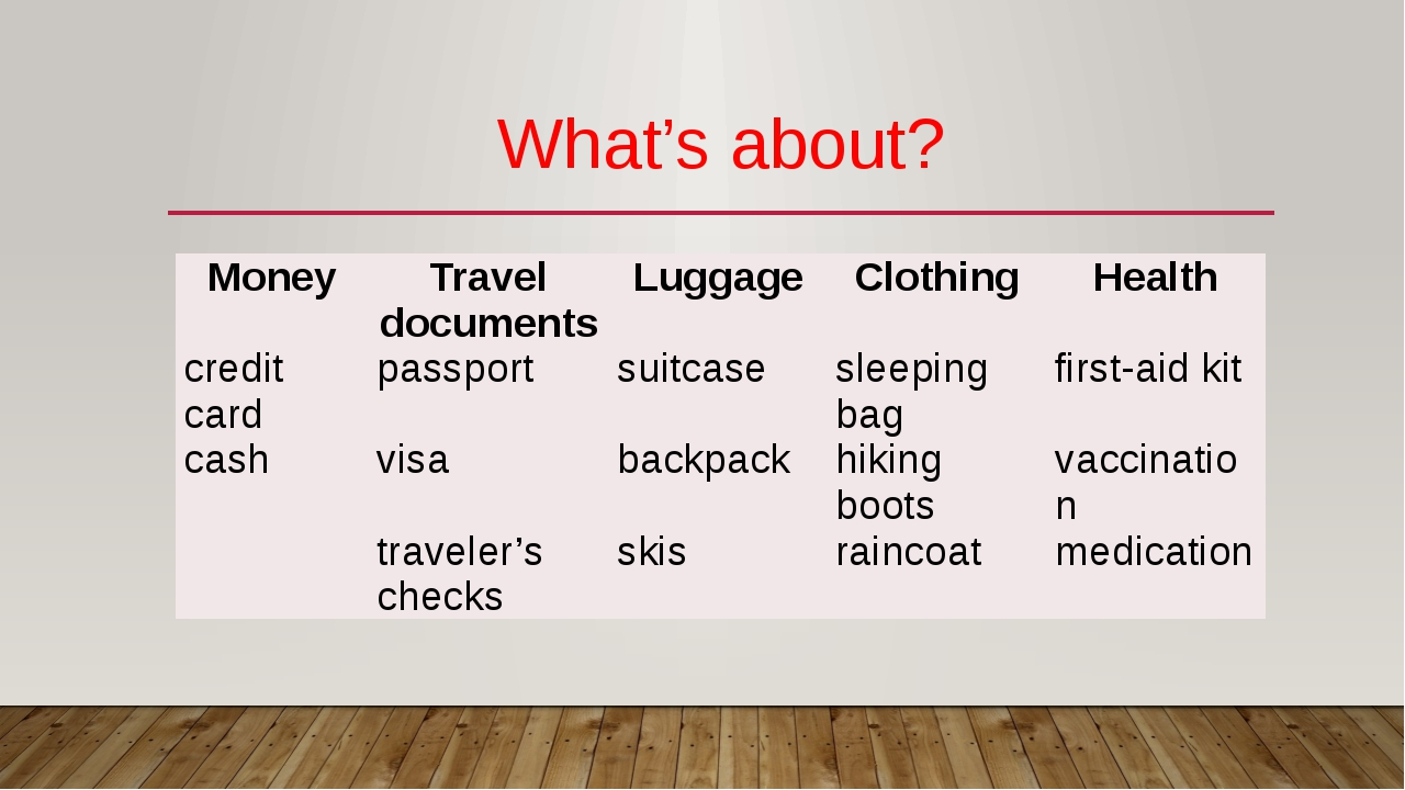 What's about? Money Travel documents Luggage Clothing Health credit card pass...