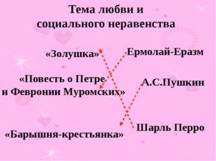 «Золушка» «Повесть о Петре и Февронии Муромских» «Барышня-крестьянка» Шарль П