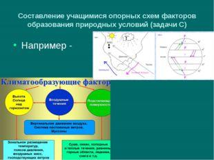 Составление учащимися опорных схем факторов образования природных условий (за