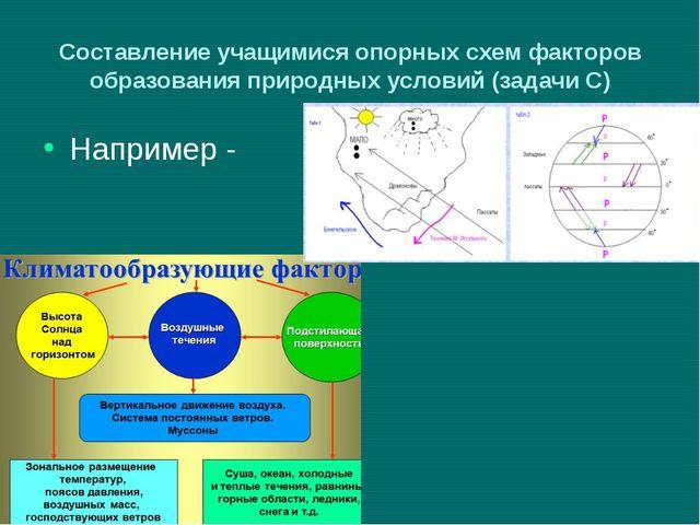 Составление учащимися опорных схем факторов образования природных условий (за...
