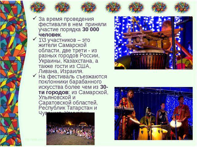 За время проведения фестиваля в нем приняли участие порядка 30 000 человек....