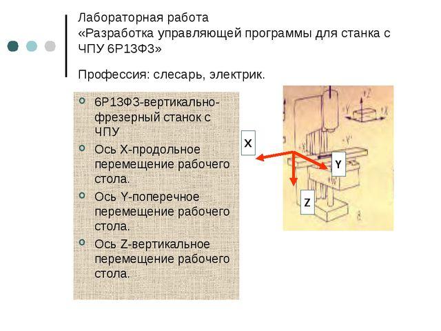 Лабораторная работа «Разработка управляющей программы для станка с ЧПУ 6Р13Ф3...