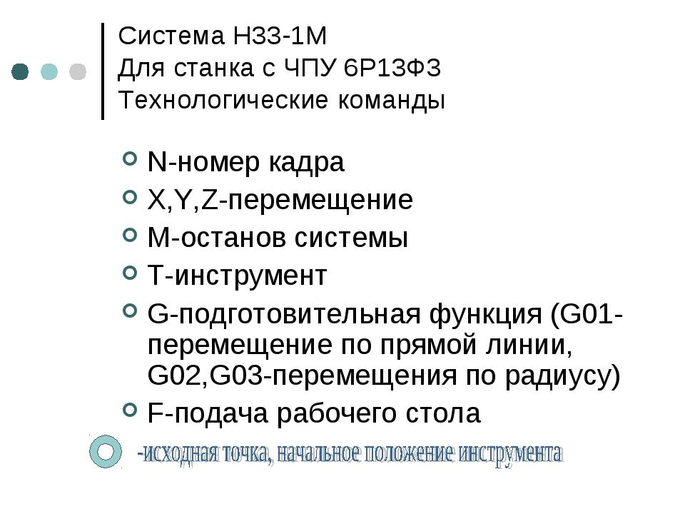 Система Н33-1М Для станка с ЧПУ 6Р13Ф3 Технологические команды N-номер кадра...