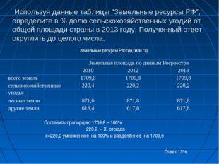 """Используя данные таблицы """"Земельные ресурсы РФ"""", определите в % долю сельско"""