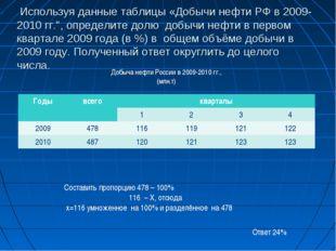 """Используя данные таблицы «Добычи нефти РФ в 2009-2010 гг."""", определите долю"""
