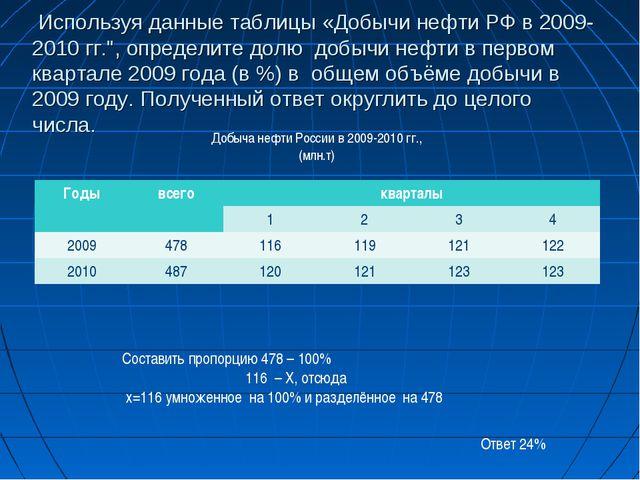 """Используя данные таблицы «Добычи нефти РФ в 2009-2010 гг."""", определите долю..."""