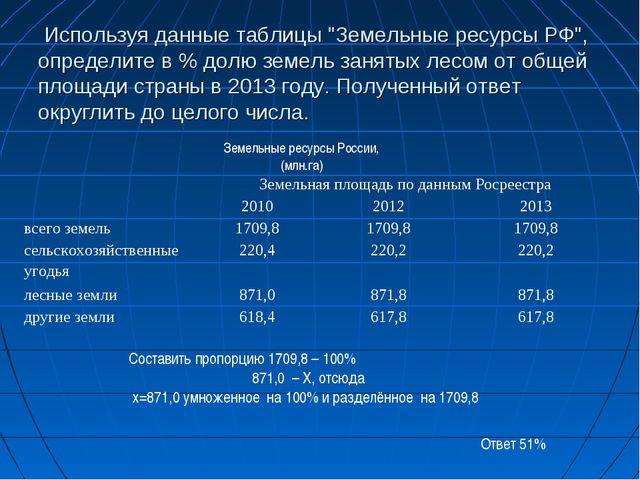 """Используя данные таблицы """"Земельные ресурсы РФ"""", определите в % долю земель..."""