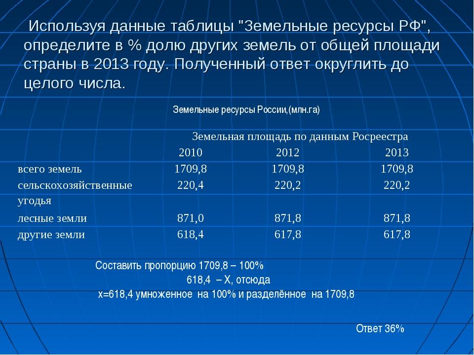 """Используя данные таблицы """"Земельные ресурсы РФ"""", определите в % долю других..."""